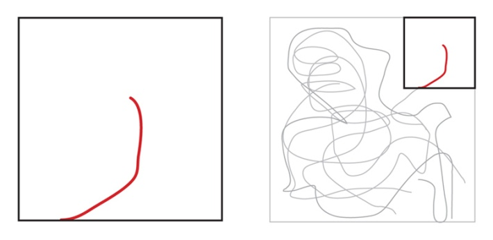 Left: Closer view (Zoom-in) to a problem. Right: Bigger picture of the problem (Zoom-out) (From Irwin's lecture)
