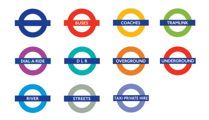 Family of roundels designed for Transport of London. Each colour labels one service.