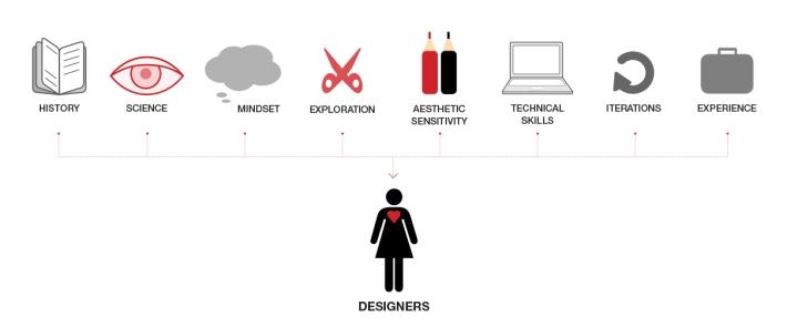 173-Designersdesign2