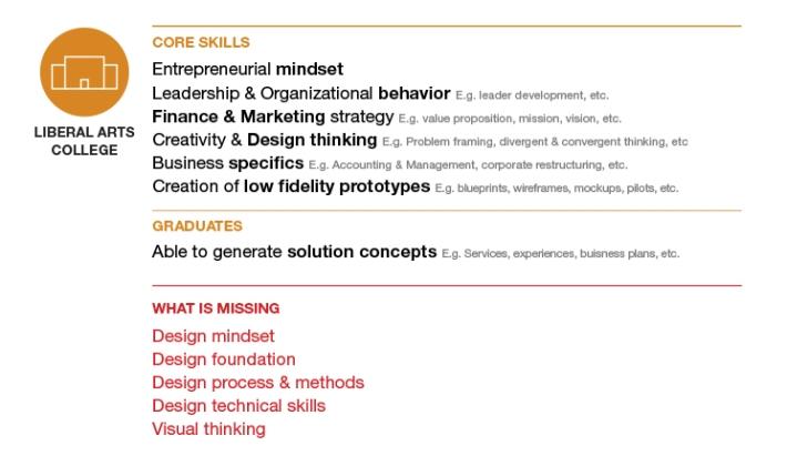 215-designschools2